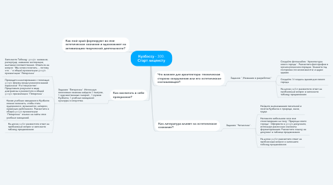 Mind Map: Кузбассу - 300. Старт лицеисту