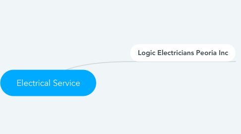 Mind Map: Electrical Service