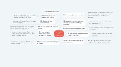 Mind Map: LA LEY DE LOS DIVIDENDOS