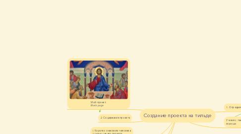 Mind Map: Создание проекта на тильде