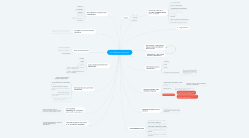 Mind Map: TECNOLOGIA EDUCATIVA