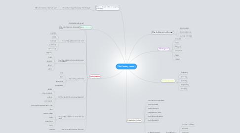 Mind Map: 21st Century Learner