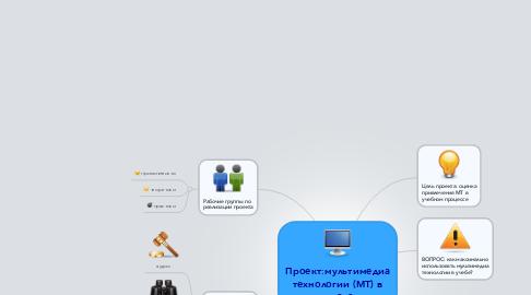 Mind Map: Проект:мультимедиа технологии (МТ) в школе