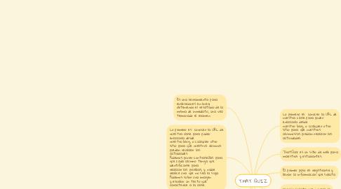 Mind Map: THAT QUIZ