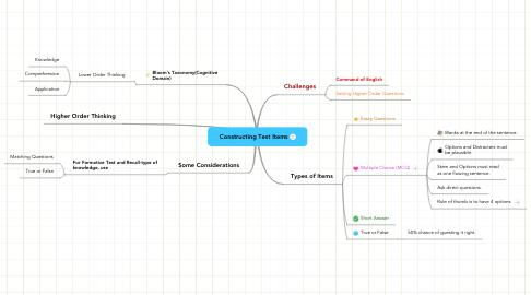 Mind Map: Constructing Test Items
