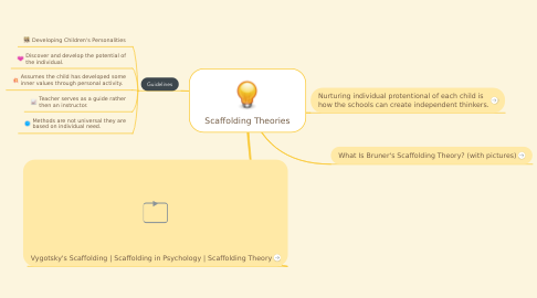 Mind Map: Scaffolding Theories