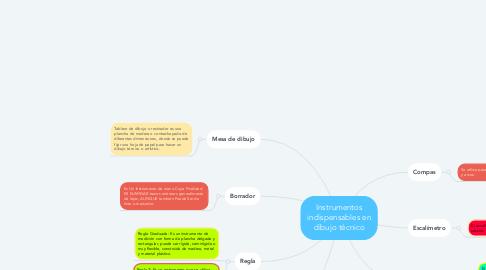 Mind Map: Instrumentos indispensables en dibujo técnico