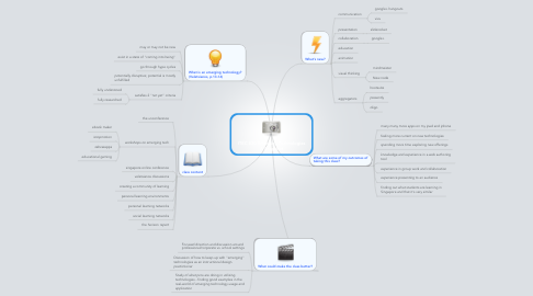 Mind Map: ITEC 830 Emerging Technologies A Snapshot