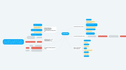 Mind Map: WEBMONEY
