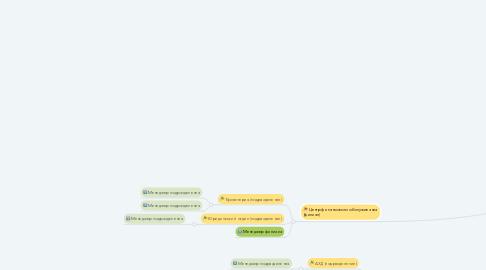 Mind Map: Схема взаимодействия  (сайт QLM.kz)