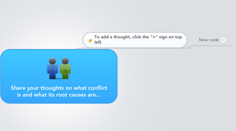 Mind Map: Share your thoughts on what conflict is and what its root causes are...