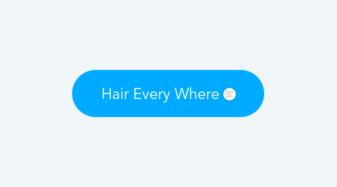 Mind Map: Hair Every Where