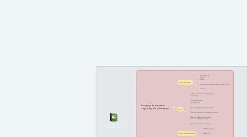 Mind Map: Aspectos Organizativos da Cibersegurança