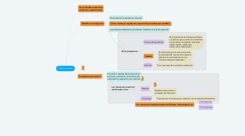 Mind Map: Cinética química.