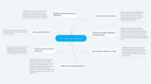 Mind Map: The California Gold Rush
