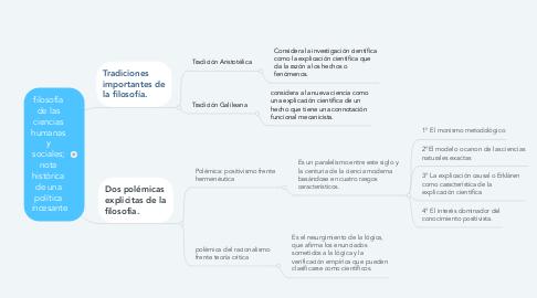 Mind Map: filosofía  de las  ciencias  humanas  y  sociales;  nota  histórica  de una  política  incesante