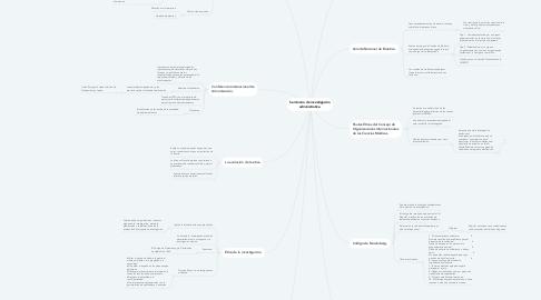Mind Map: Seminario de investigación administrativa.