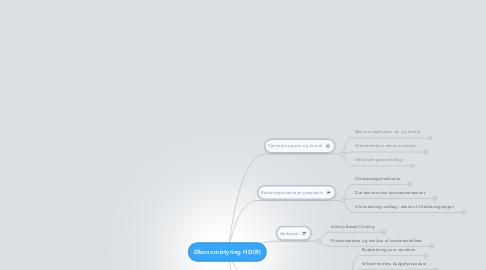 Mind Map: Økonomistyring HD(R)