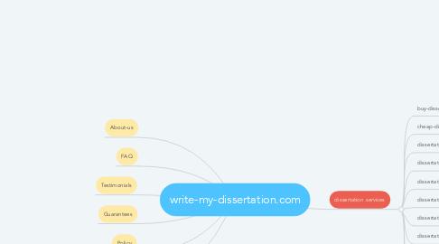 Mind Map: write-my-dissertation.com