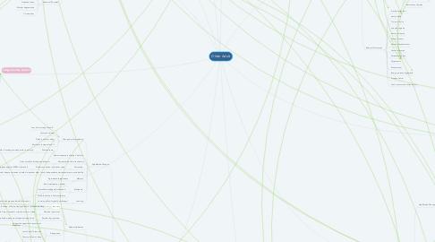 Mind Map: Older Adult
