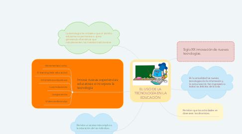 Mind Map: EL USO DE LA TECNOLOGÍA EN LA EDUCACIÓN