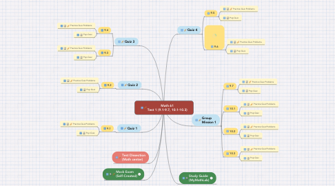 Mind Map: Math 61 Test 1 (9.1-9.7, 10.1-10.3)