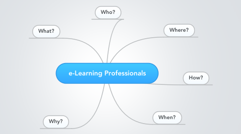 Mind Map: e-Learning Professionals