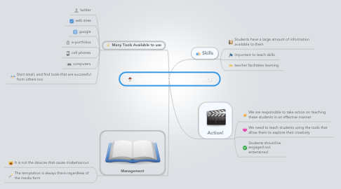 Mind Map: Teaching 21st Century Learners