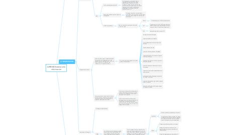 Mind Map: AIRBNB Sistemas de información