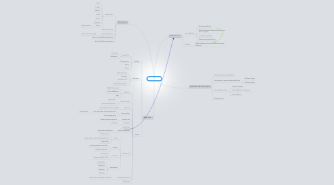 Mind Map: JAF Servers