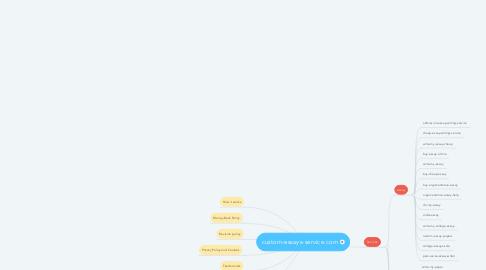 Mind Map: custom-essays-service.com