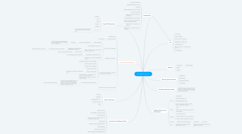 Mind Map: Foundations Course