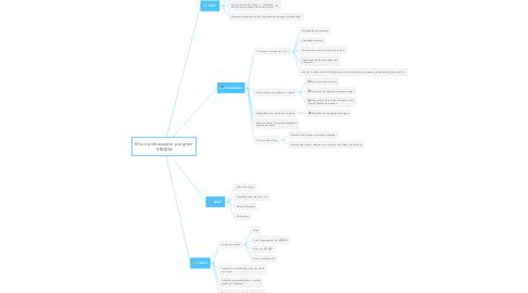 Mind Map: Micro ambassador program STRØM