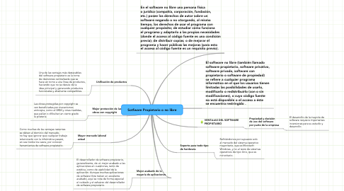 Mind Map: Sotfware Propietario o no libre