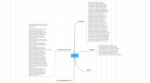 Mind Map: Linux