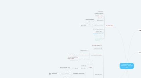 Mind Map: RENCANA REVISI PERMENPAN 22 TAHUN 2014