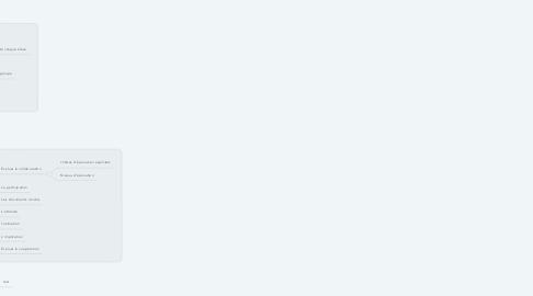 Mind Map: Evaluations travaux de groupe