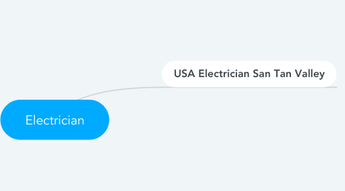 Mind Map: Electrician