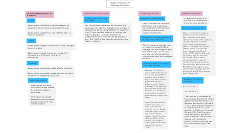 Mind Map: Chapter 6 Properties and Attributes of Functions