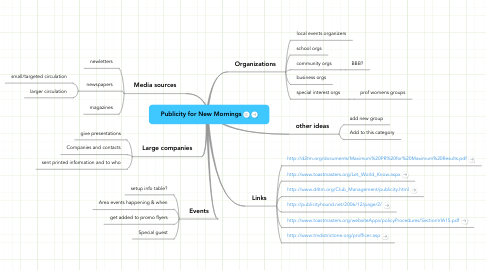 Mind Map: Publicity for New Mornings