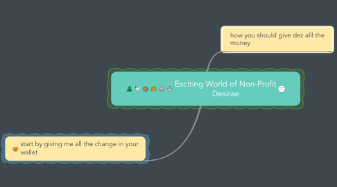 Mind Map: Exciting World of Non-Profit Desirae