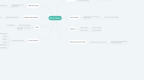 Mind Map: Alexia Raucci