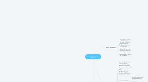 Mind Map: Comunicación expresión y lenguaje