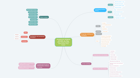 Mind Map: TECHNOLOGY PROBLEM SOLVING.  By: Yiling Zhou, Bronte Gonzalez, Andrea Martin, Enya Kiddell.
