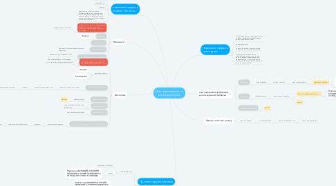 Mind Map: Путь пользователя от клика до покупки