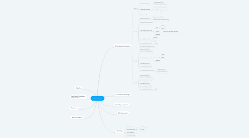 Mind Map: Ebook Maxi