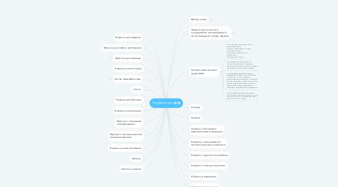 Mind Map: Pergolalux.pro