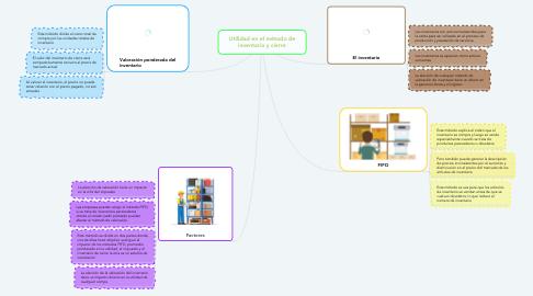 Mind Map: Utilidad en el método de inventario y cierre