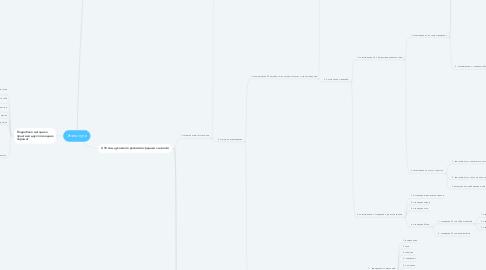 Mind Map: Этапы пути
