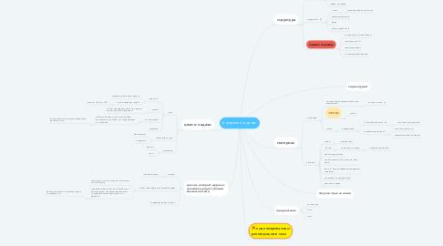 Mind Map: в формате журнал